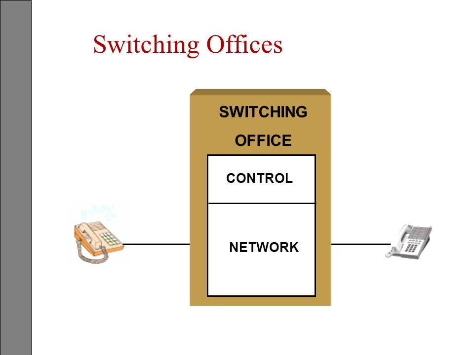 Switching Offices SWITCHING OFFICE CONTROL NETWORK Switching Office