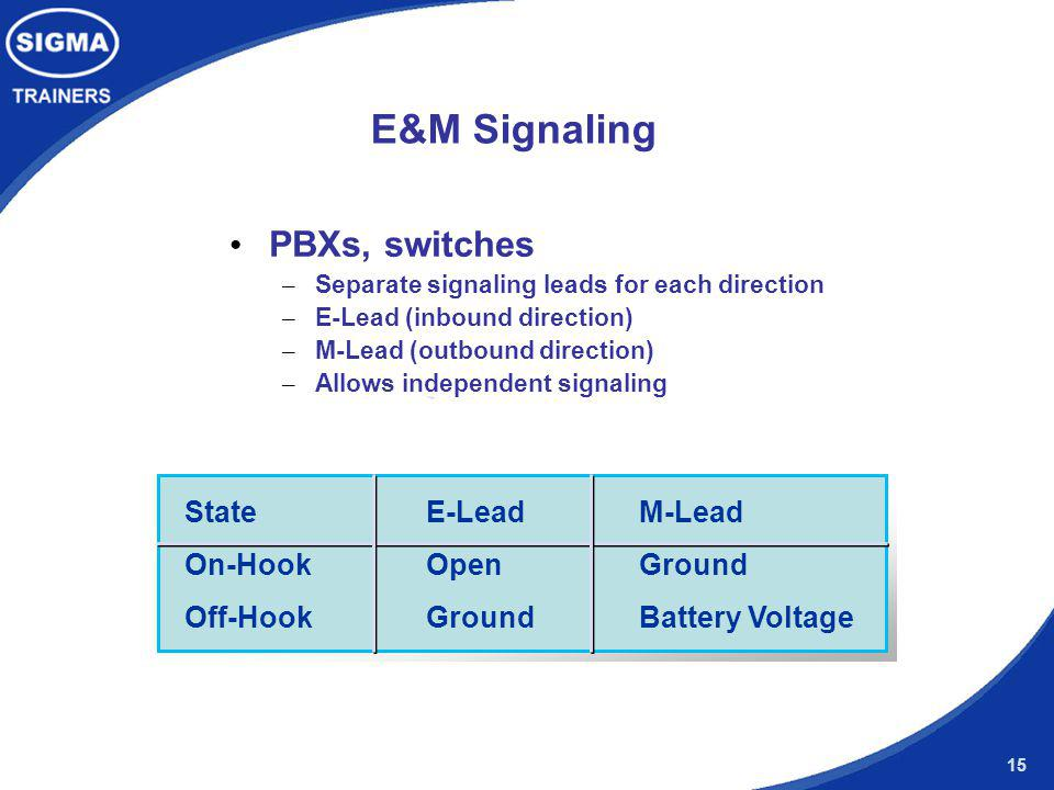 E&M Signaling PBXs, switches State On-Hook Off-Hook E-Lead Open Ground