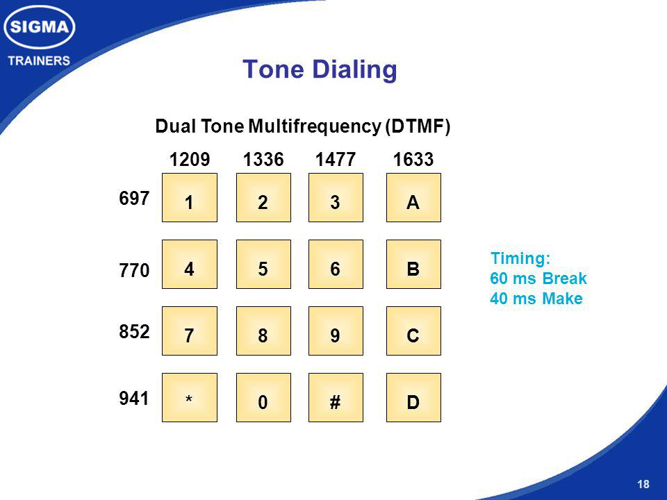 Dual Tone Multifrequency (DTMF)