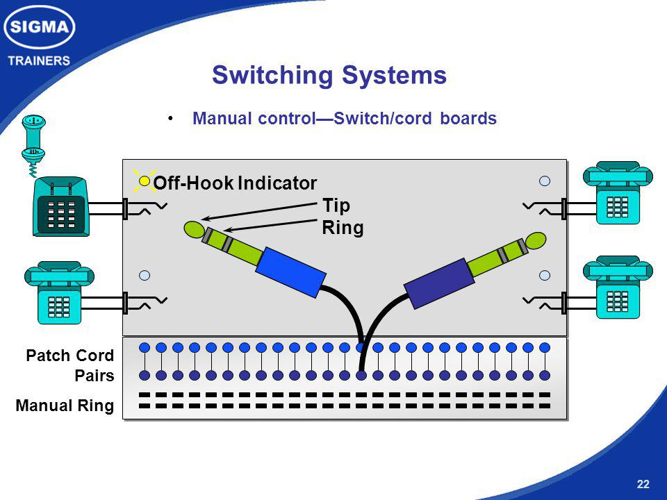 Switching Systems Off-Hook Indicator Tip Ring