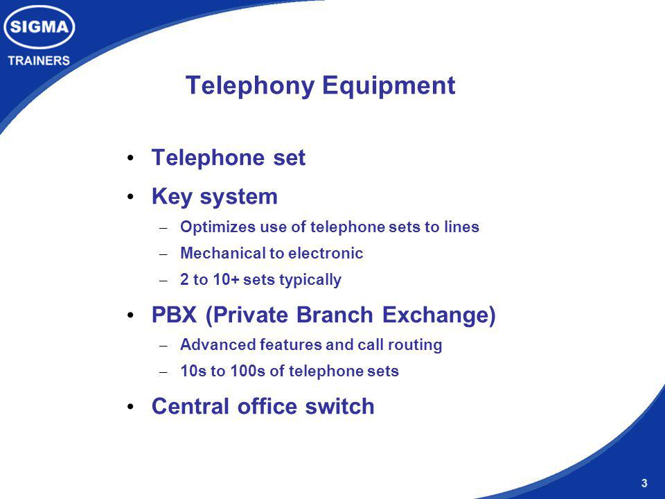 Telephony Equipment Telephone set Key system