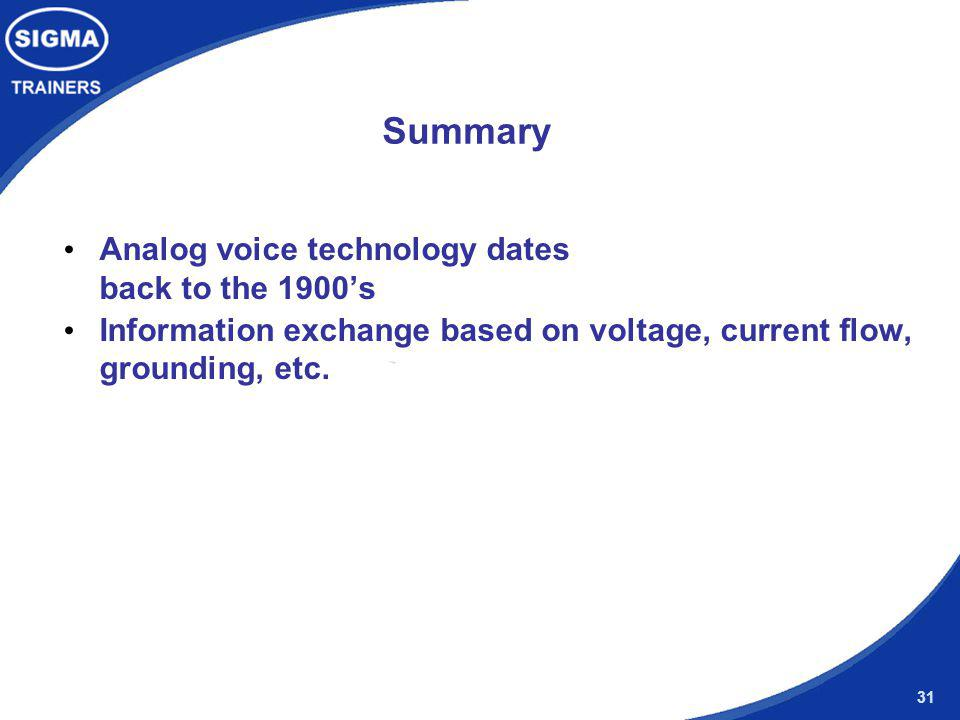 Summary Analog voice technology dates back to the 1900's