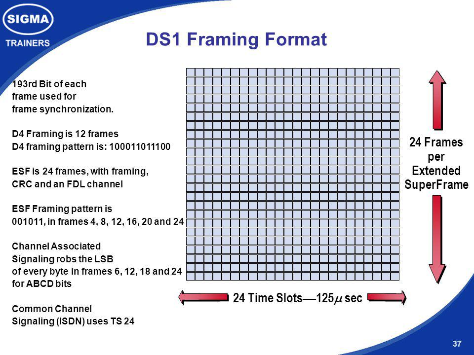 DS1 Framing Format 24 Frames per Extended SuperFrame