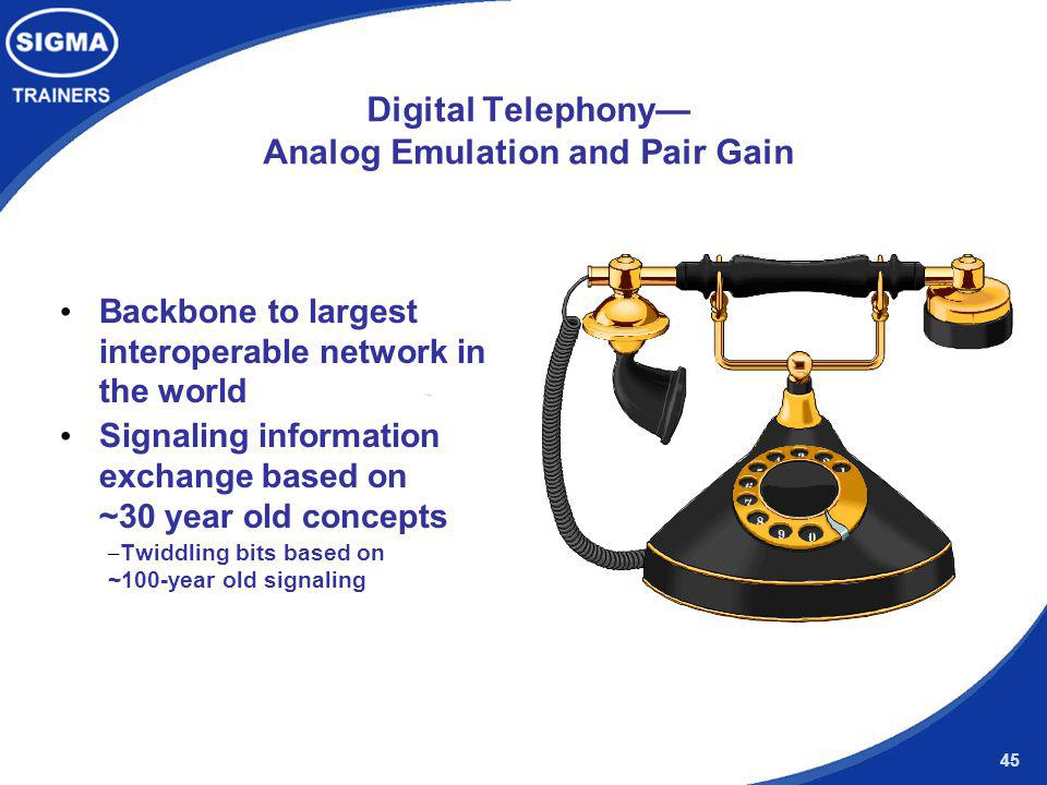 Digital Telephony— Analog Emulation and Pair Gain