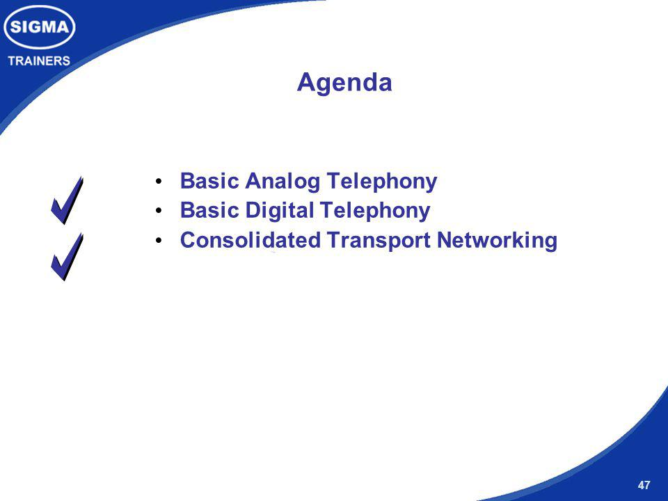 Agenda Basic Analog Telephony Basic Digital Telephony