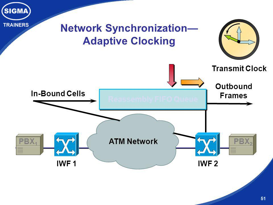 Network Synchronization— Adaptive Clocking