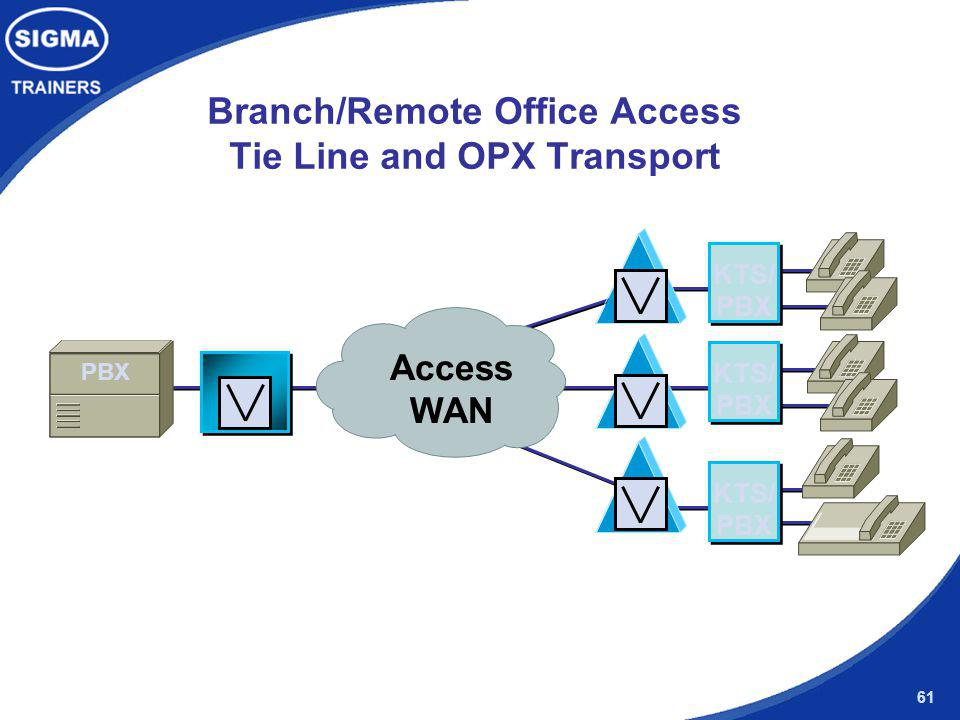 Branch/Remote Office Access Tie Line and OPX Transport
