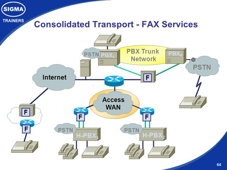 Consolidated Transport - FAX Services