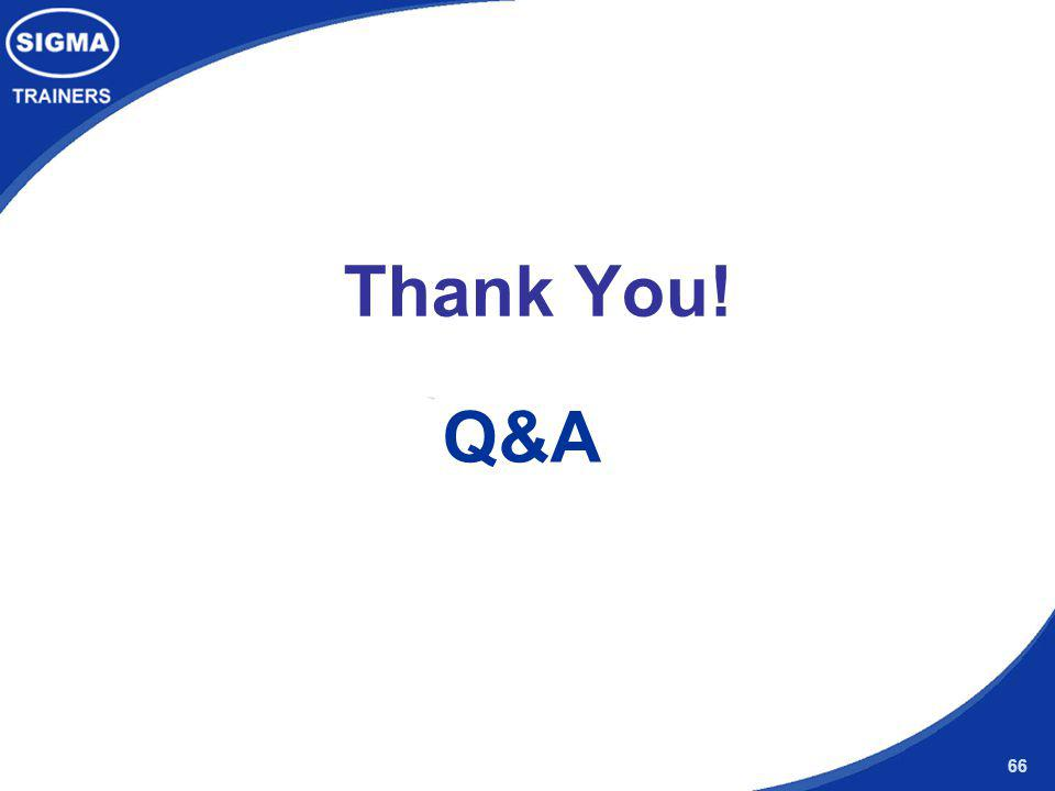 Thank You! Q&A 66