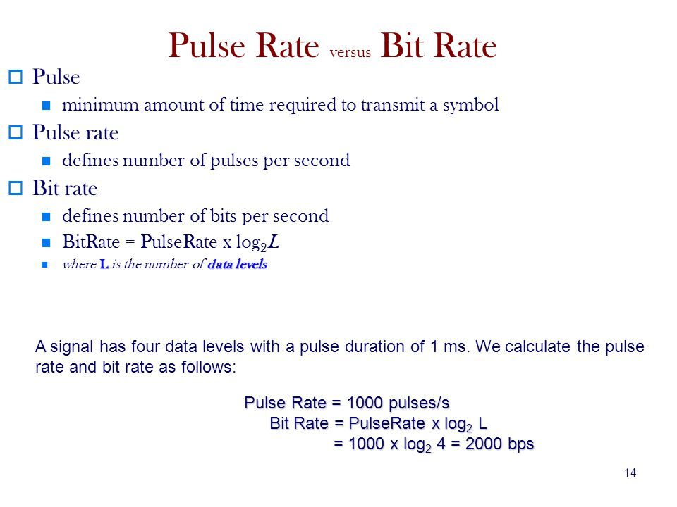 Pulse Rate versus Bit Rate