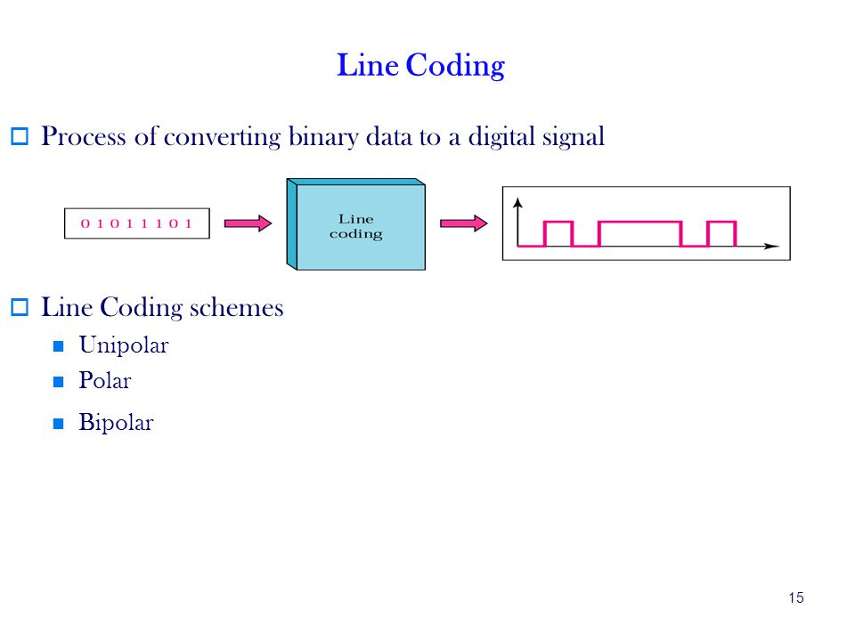Line Coding Process of converting binary data to a digital signal