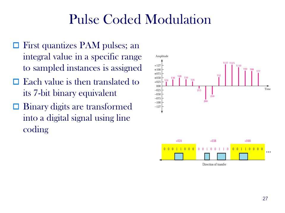 Pulse Coded Modulation