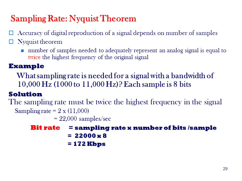 Sampling Rate: Nyquist Theorem