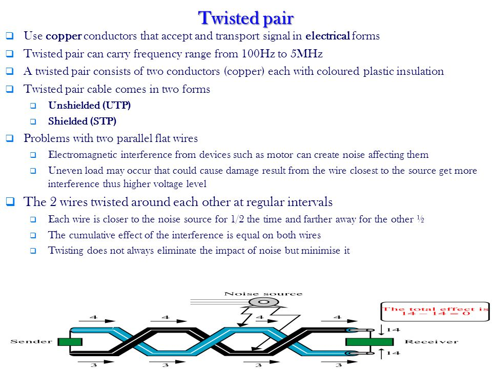 Twisted pair Use copper conductors that accept and transport signal in electrical forms. Twisted pair can carry frequency range from 100Hz to 5MHz.