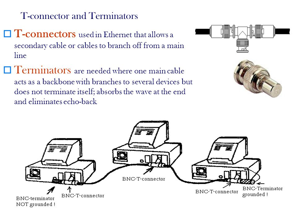T-connector and Terminators