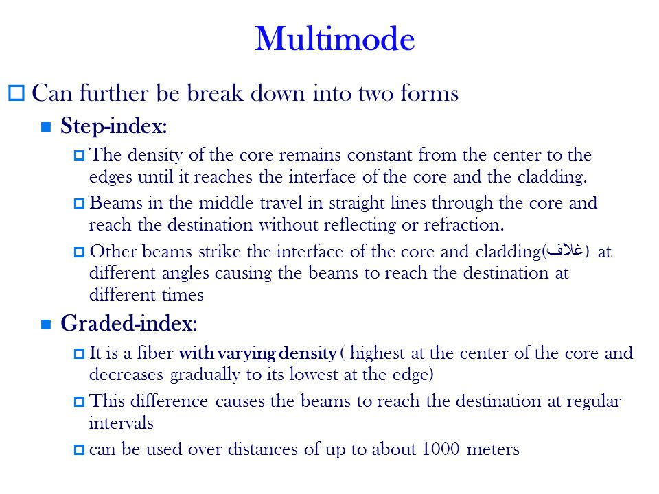 Multimode Can further be break down into two forms Step-index: