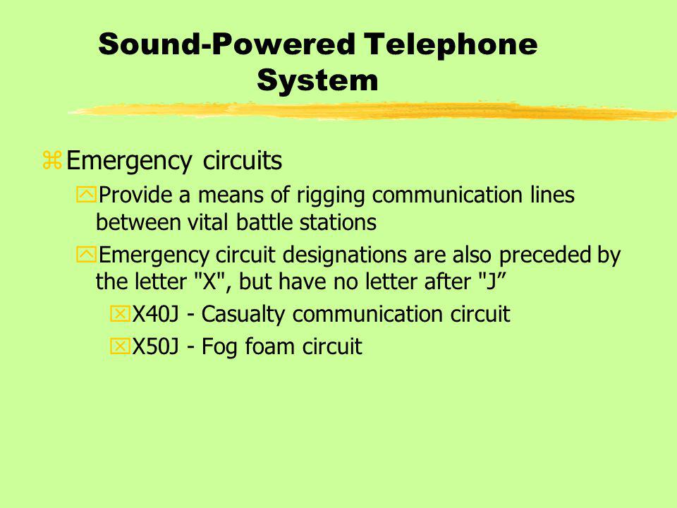Sound-Powered Telephone System