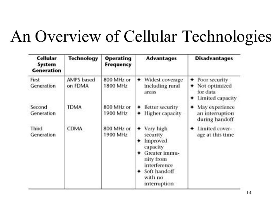 An Overview of Cellular Technologies