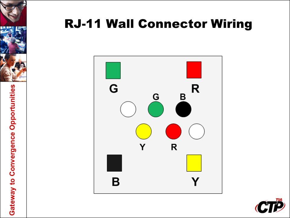 RJ-11 Wall Connector Wiring
