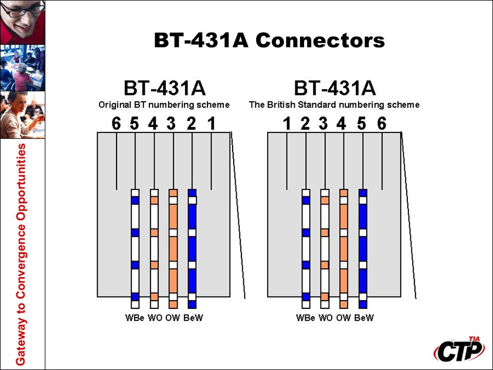 telephony networking ppt download Basic Telephone Wiring Diagram DSL Phone Jack Wiring Diagram