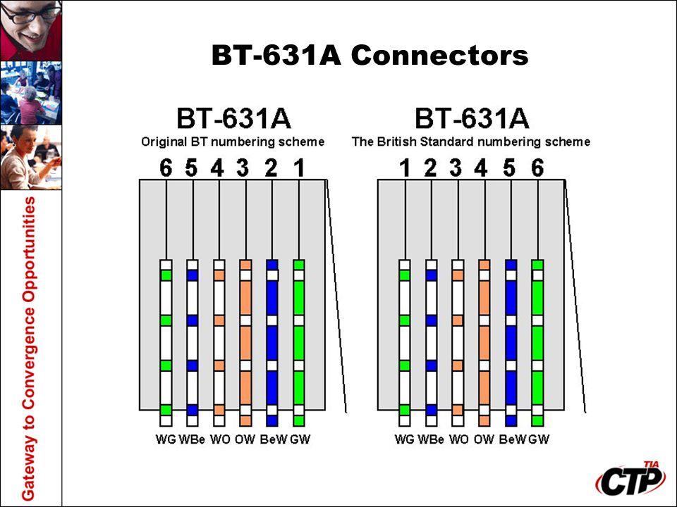 BT-631A Connectors