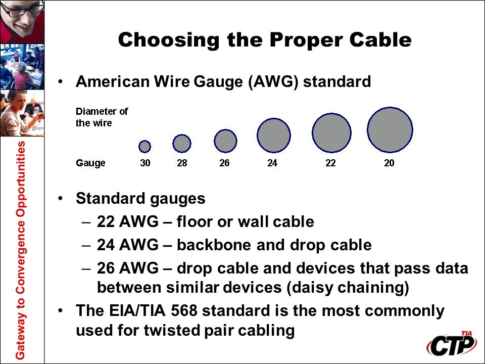 Dorable american wire gauge table vignette electrical and wiring famous american wire gauge table frieze wiring diagram ideas greentooth Image collections