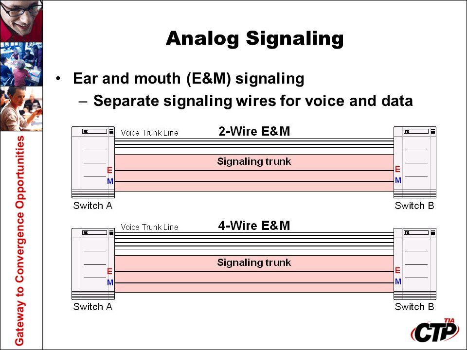 Analog Signaling Ear and mouth (E&M) signaling