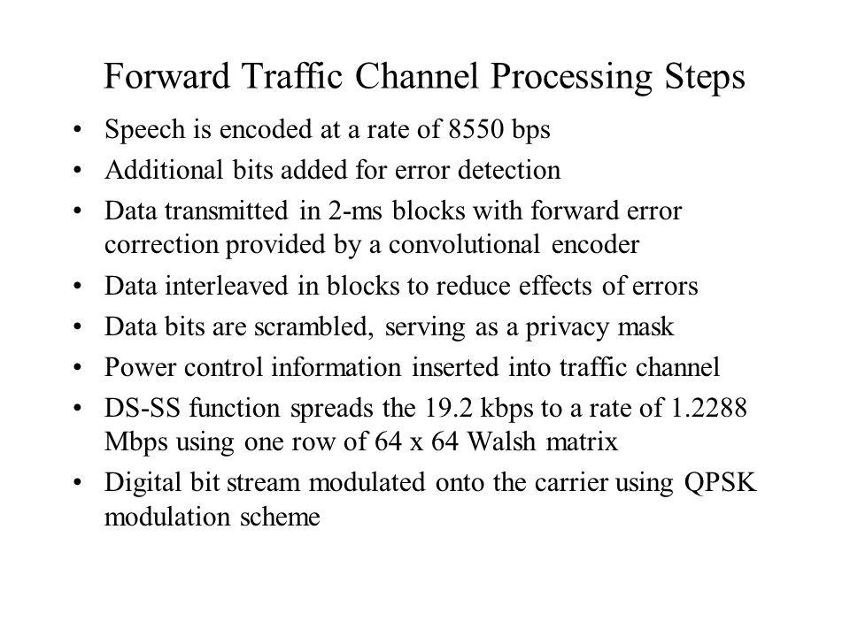 Forward Traffic Channel Processing Steps