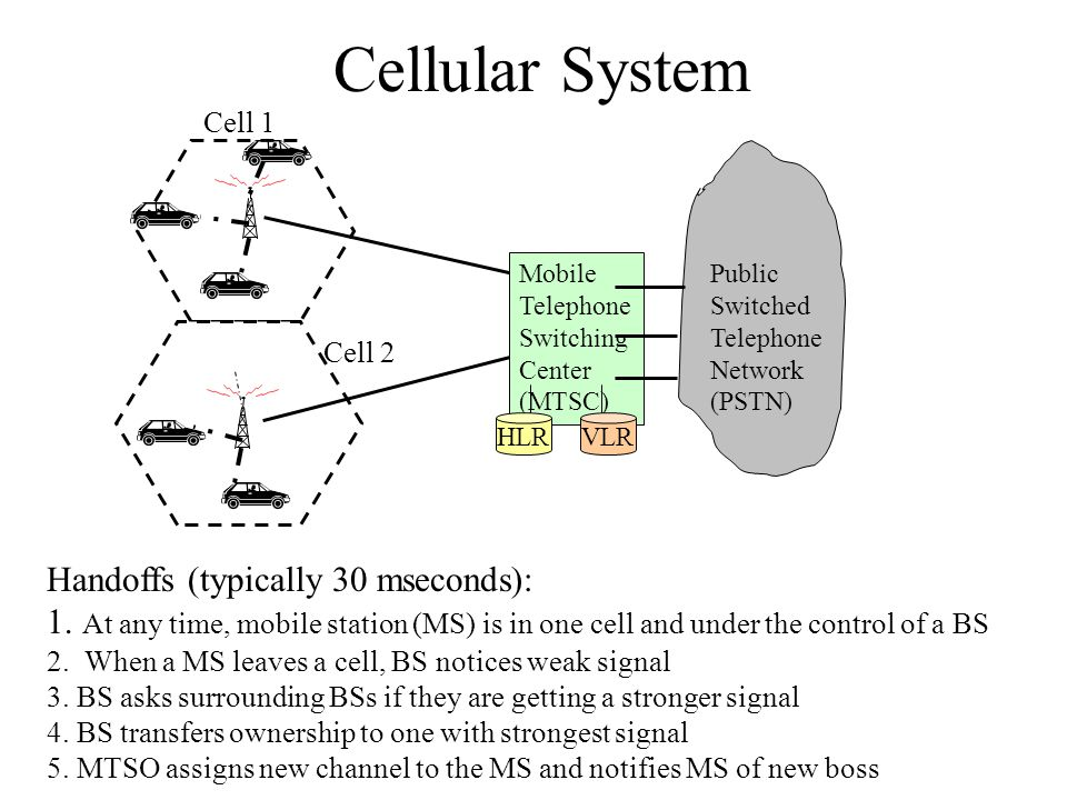Cellular System Handoffs (typically 30 mseconds):