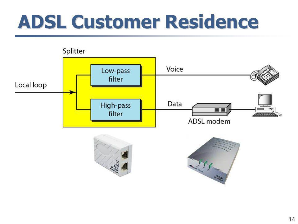 ADSL Customer Residence