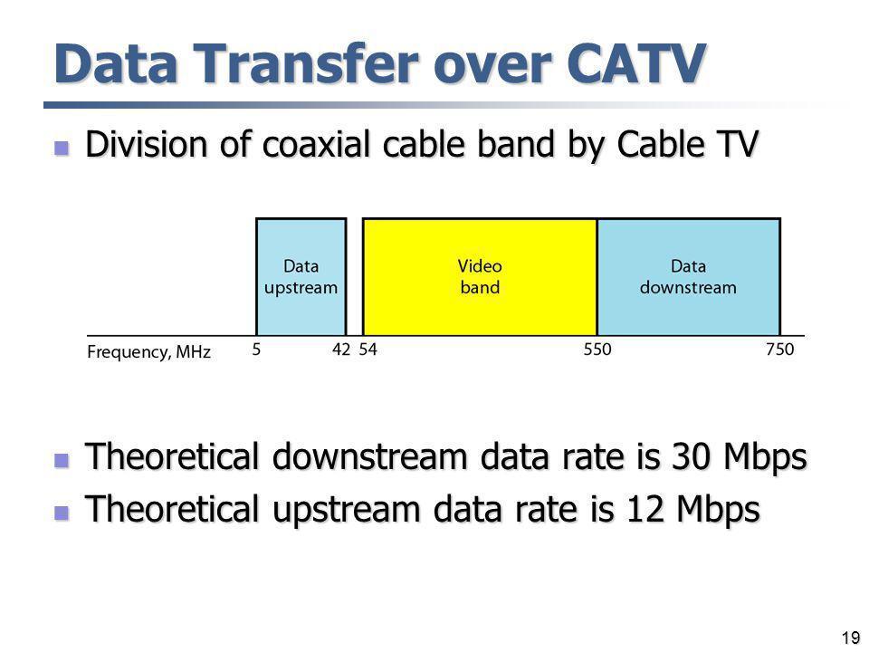 Data Transfer over CATV