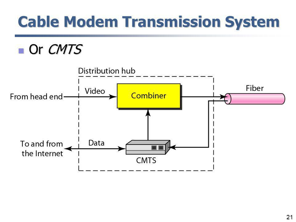 Cable Modem Transmission System