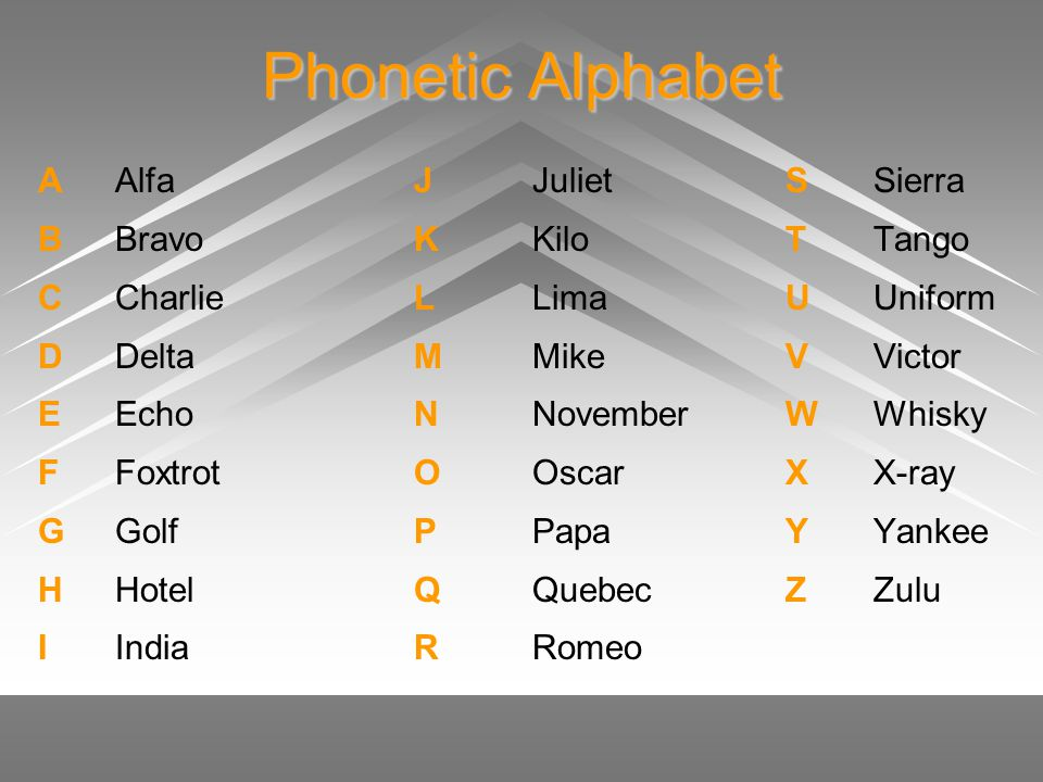 Phonetic Alphabet A Alfa J Juliet S Sierra B Bravo K Kilo T Tango