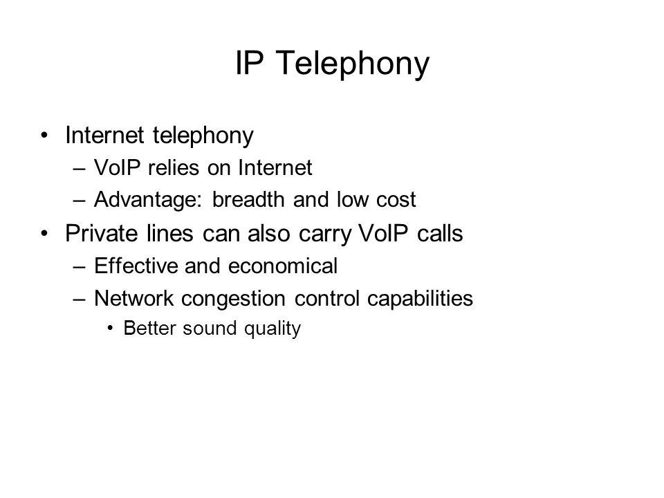 IP Telephony Internet telephony