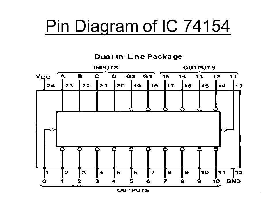 Pin Diagram of IC 74154