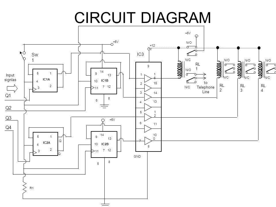 CIRCUIT DIAGRAM Sw1 Q1 Q2 Q3 Q4 IC3 RL1 RL2 RL3 RL4 to Telephone Line