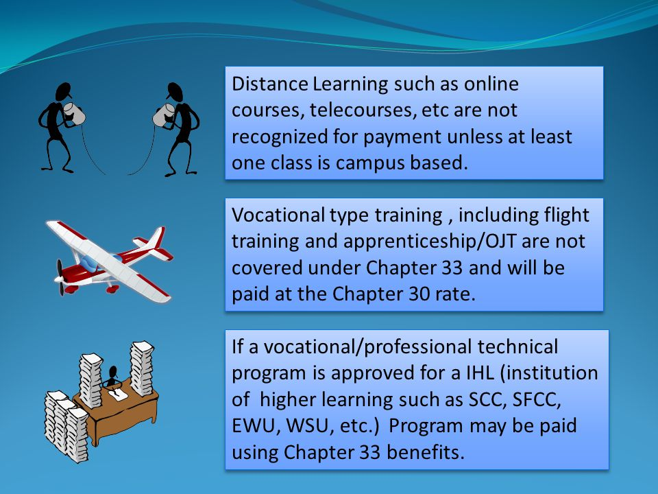 Distance Learning such as online courses, telecourses, etc are not recognized for payment unless at least one class is campus based.
