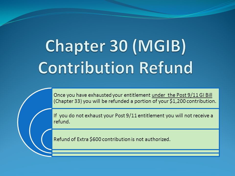 Chapter 30 (MGIB) Contribution Refund