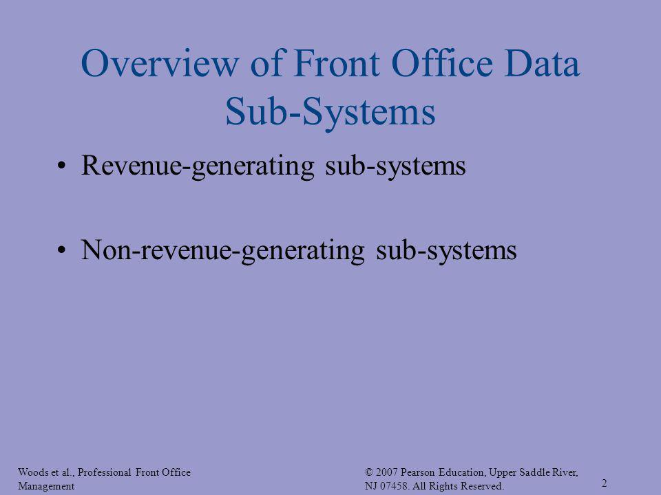 Overview of Front Office Data Sub-Systems