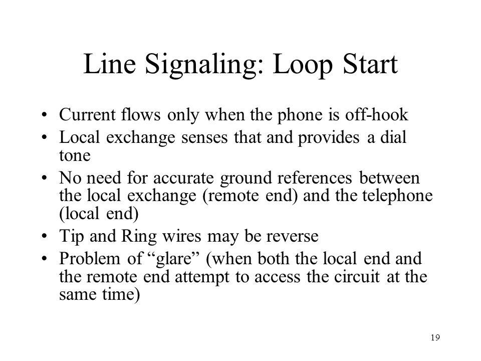 Line Signaling: Loop Start