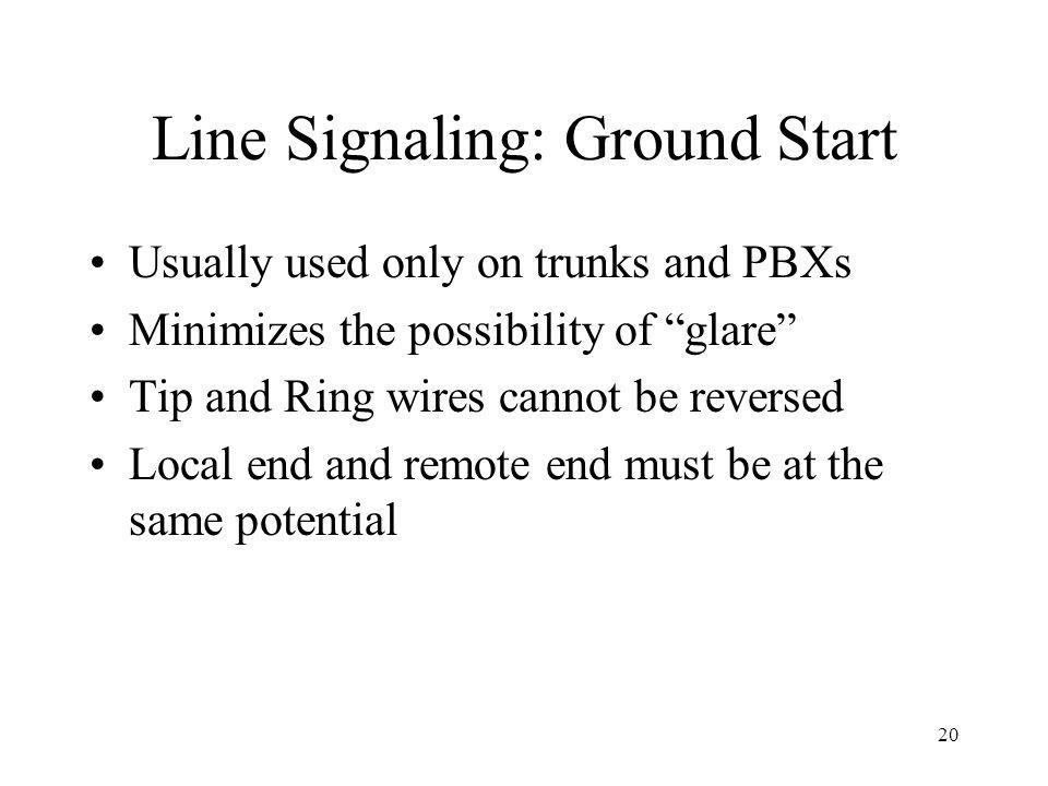 Line Signaling: Ground Start