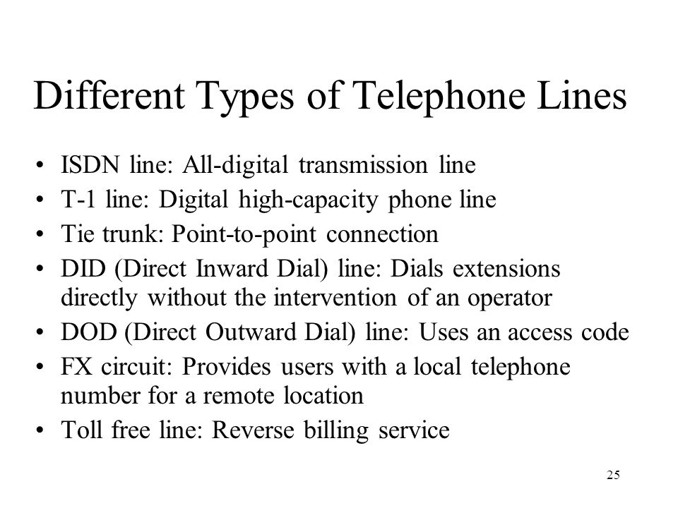 Different Types of Telephone Lines