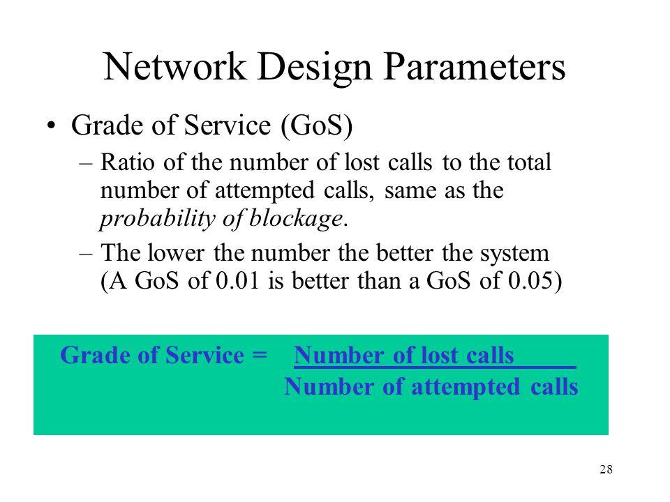 Network Design Parameters