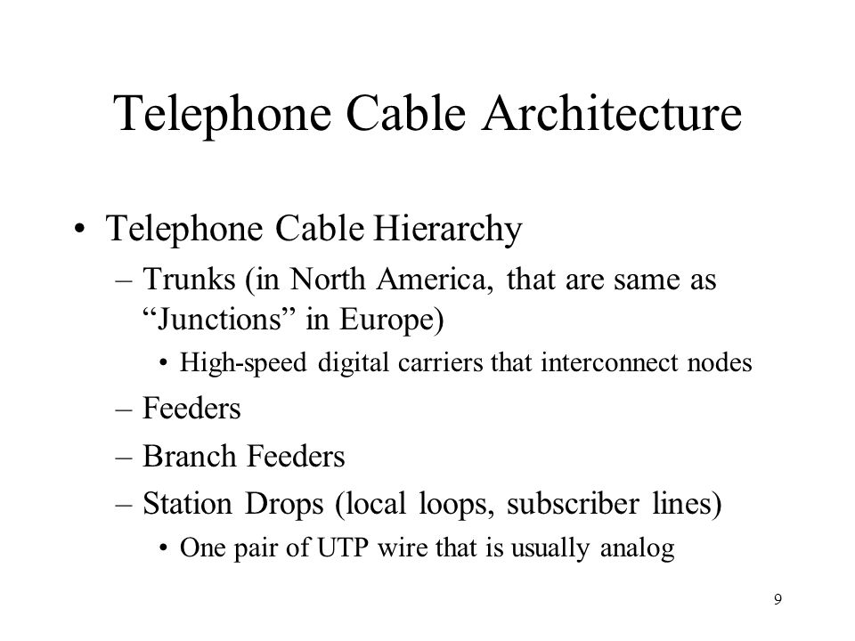 Telephone Cable Architecture