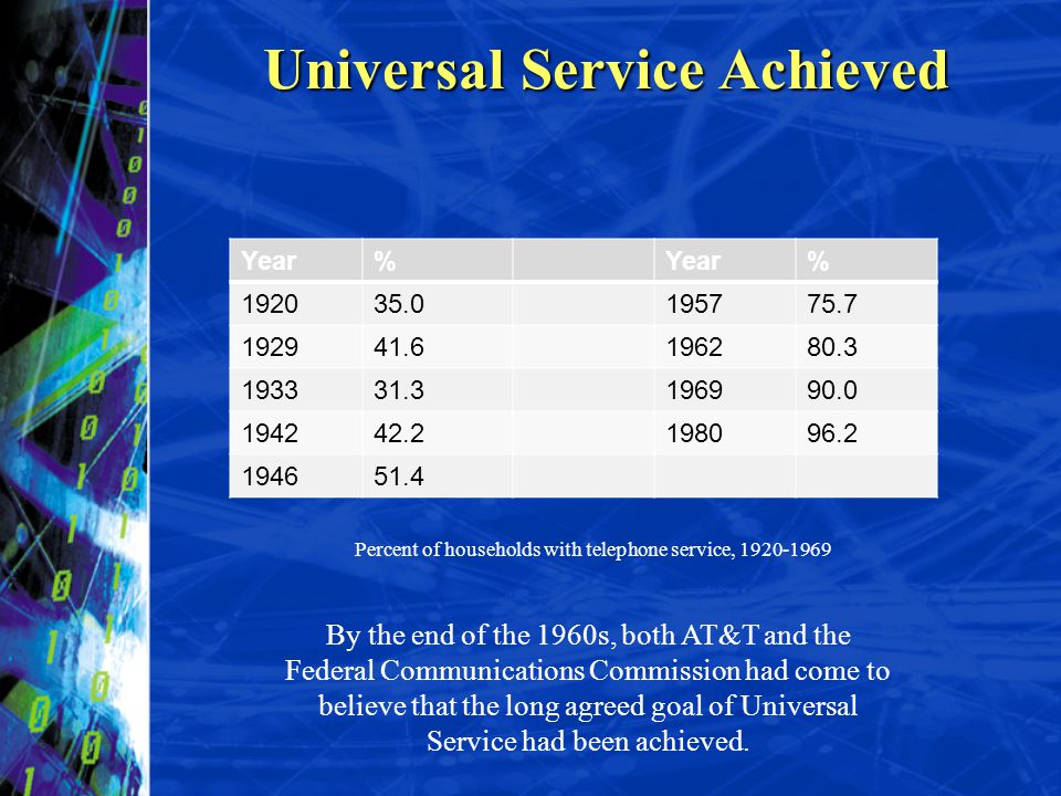Universal Service Achieved