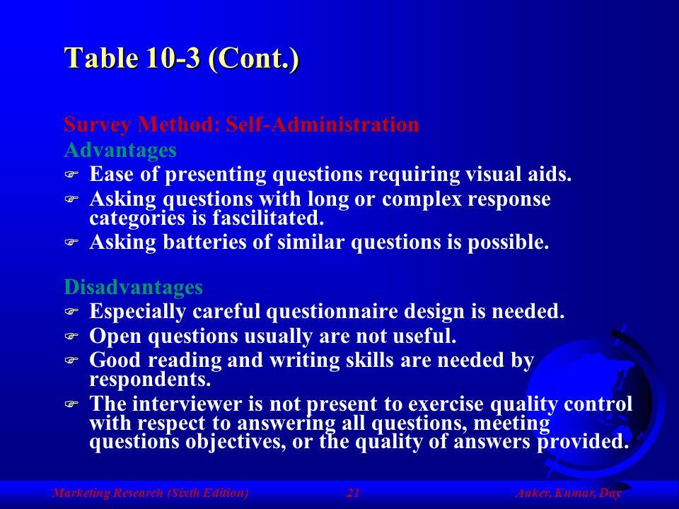 Table 10-3 (Cont.) Survey Method: Self-Administration Advantages