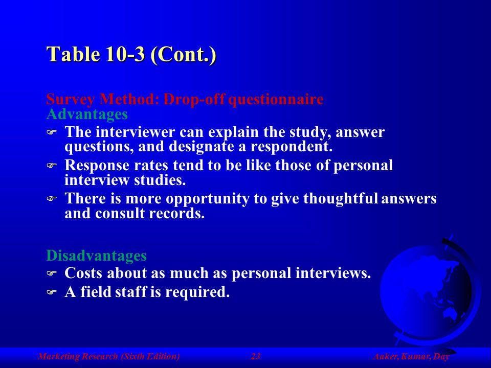 Table 10-3 (Cont.) Survey Method: Drop-off questionnaire Advantages