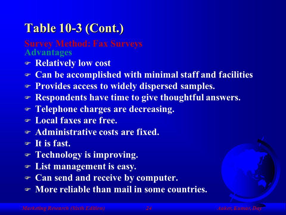 Table 10-3 (Cont.) Survey Method: Fax Surveys Advantages