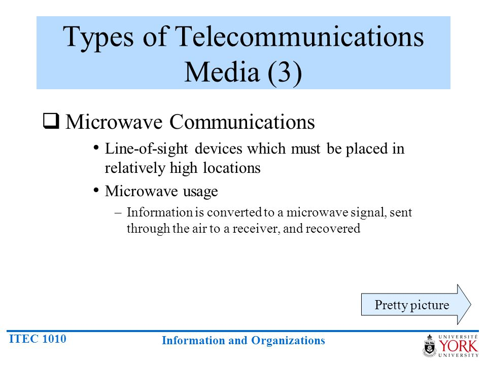Types of Telecommunications Media (3)