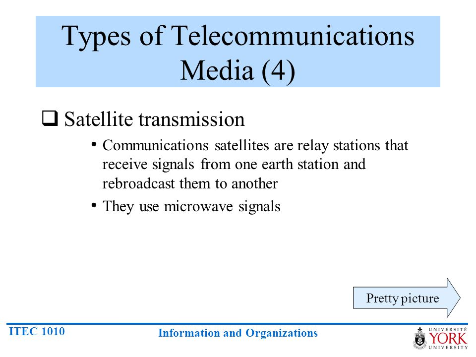Types of Telecommunications Media (4)